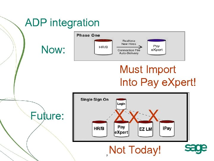 ADP integration Now: Must Import Into Pay e. Xpert! XX X Future: 7 Not
