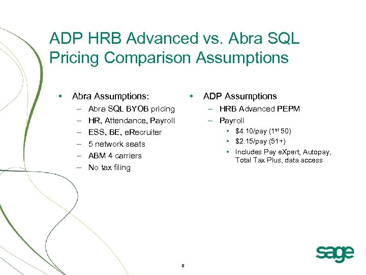 ADP HRB Advanced vs. Abra SQL Pricing Comparison Assumptions • • Abra Assumptions: –