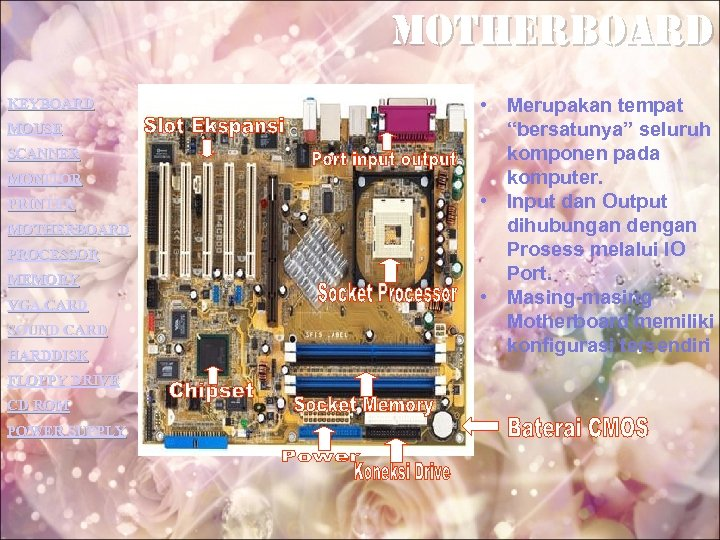 mother. Board KEYBOARD MOUSE SCANNER MONITOR PRINTER MOTHERBOARD PROCESSOR MEMORY VGA CARD SOUND CARD