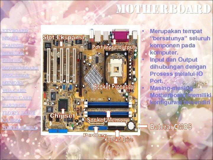 mother. Board KEYBOARD MOUSE SCANNER MONITOR PRINTER MOTHERBOARD PROCESSOR MEMORY VGA CARD SOUND CARD