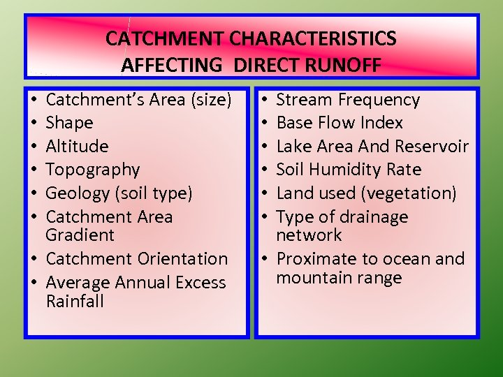 CATCHMENT CHARACTERISTICS AFFECTING DIRECT RUNOFF Catchment's Area (size) Shape Altitude Topography Geology (soil type)