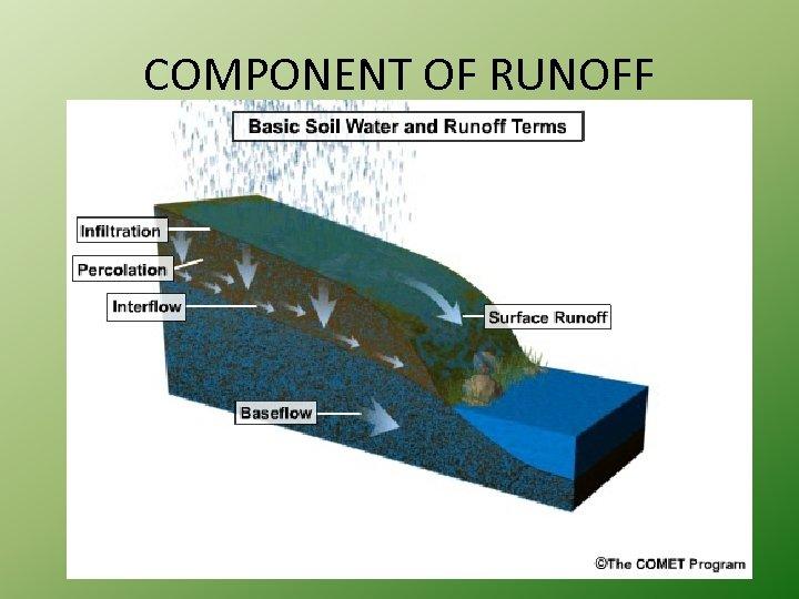 COMPONENT OF RUNOFF
