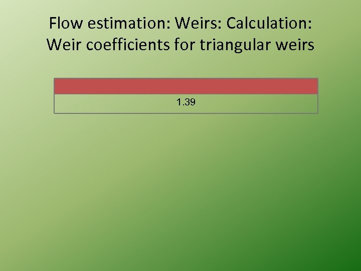 Flow estimation: Weirs: Calculation: Weir coefficients for triangular weirs 1. 39