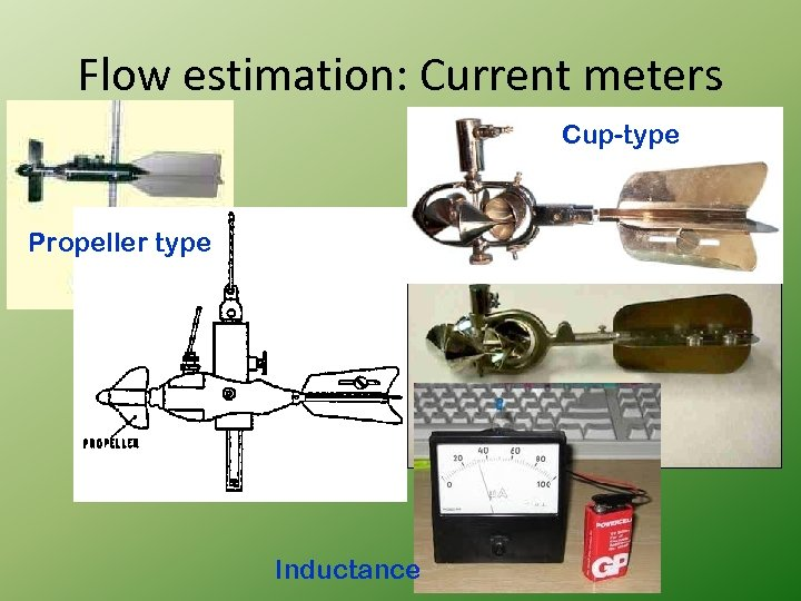 Flow estimation: Current meters Cup-type Propeller type Inductance