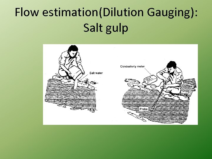 Flow estimation(Dilution Gauging): Salt gulp