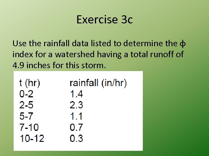 Exercise 3 c Use the rainfall data listed to determine the φ index for