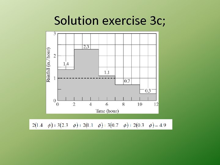 Solution exercise 3 c;