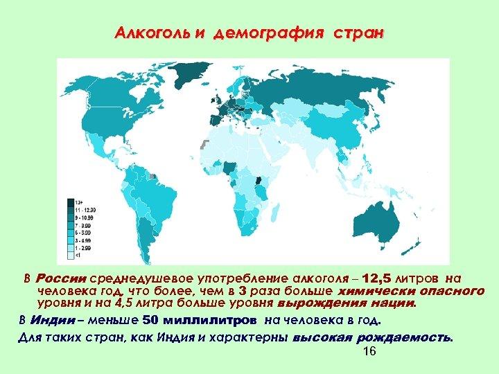 Алкоголь и демография стран В России среднедушевое употребление алкоголя – 12, 5 литров на