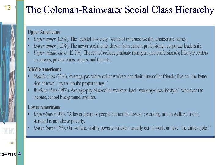 The Coleman-Rainwater Social Class Hierarchy 13 CHAPTER 4