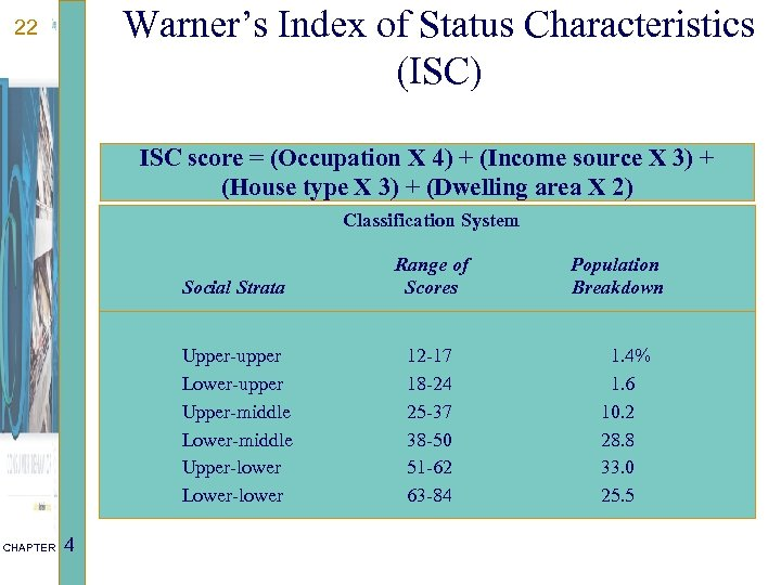 Warner's Index of Status Characteristics (ISC) 22 ISC score = (Occupation X 4) +