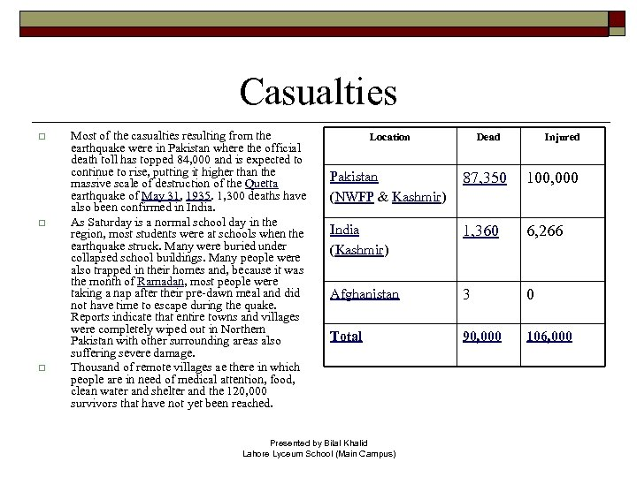 Casualties o o o Most of the casualties resulting from the earthquake were in