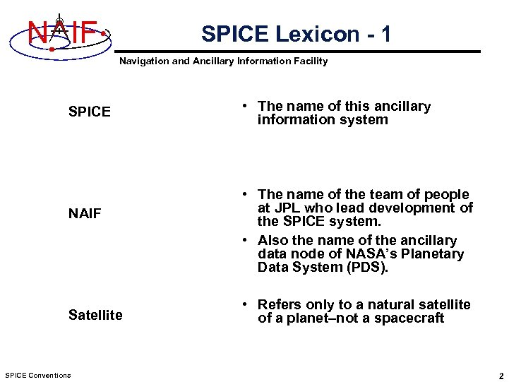 N IF SPICE Lexicon - 1 Navigation and Ancillary Information Facility SPICE NAIF Satellite