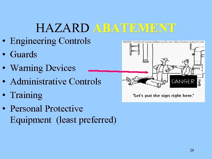 • • • HAZARD ABATEMENT Engineering Controls Guards Warning Devices Administrative Controls Training