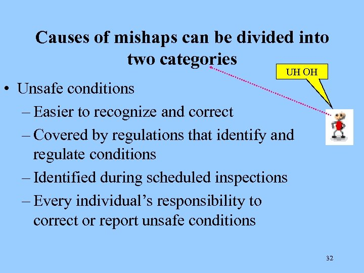 Causes of mishaps can be divided into two categories UH OH • Unsafe conditions