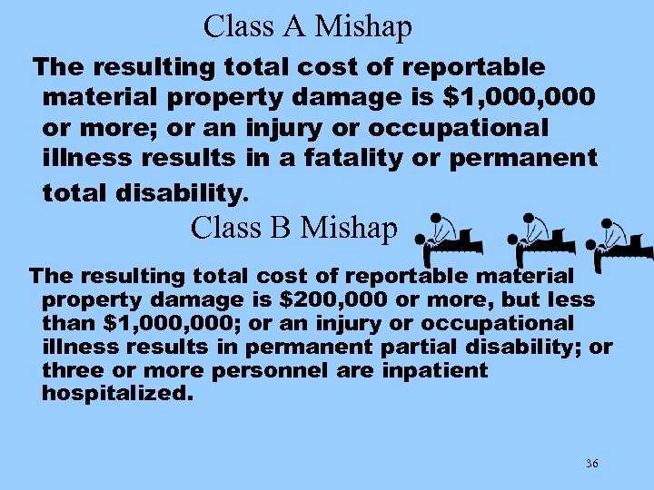 Class A Mishap The resulting total cost of reportable material property damage is $1,