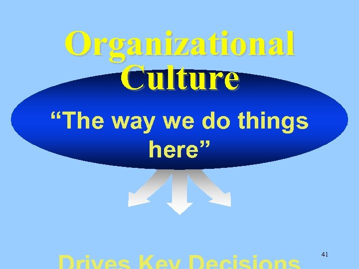 "Organizational Culture ""The way we do things here"" 41"