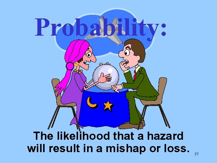 Probability: The likelihood that a hazard will result in a mishap or loss. 57
