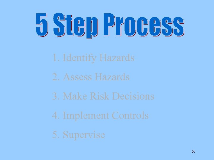 1. Identify Hazards 2. Assess Hazards 3. Make Risk Decisions 4. Implement Controls 5.