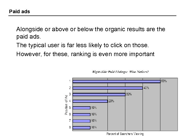 Paid ads Alongside or above or below the organic results are the paid ads.