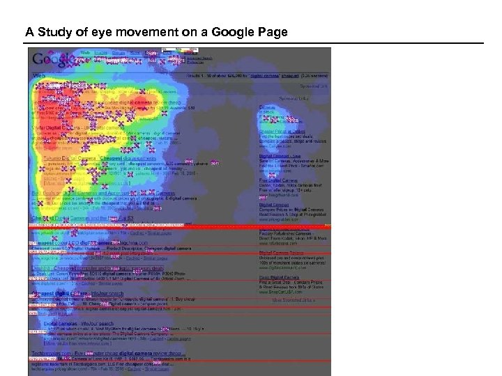 A Study of eye movement on a Google Page