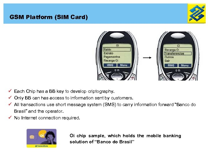 GSM Platform (SIM Card) ü Each Chip has a BB key to develop criptography.