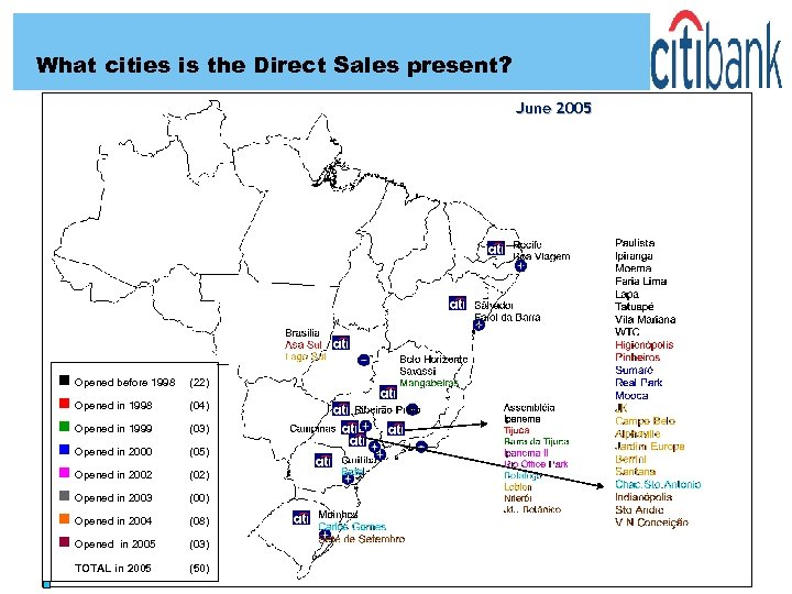What cities is the Direct Sales present? June 2005 n Opened before 1998 n
