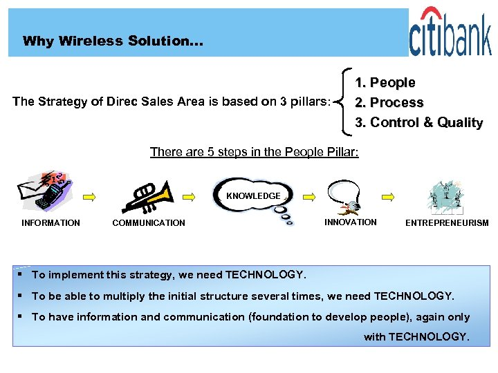 Why Wireless Solution… The Strategy of Direc Sales Area is based on 3 pillars: