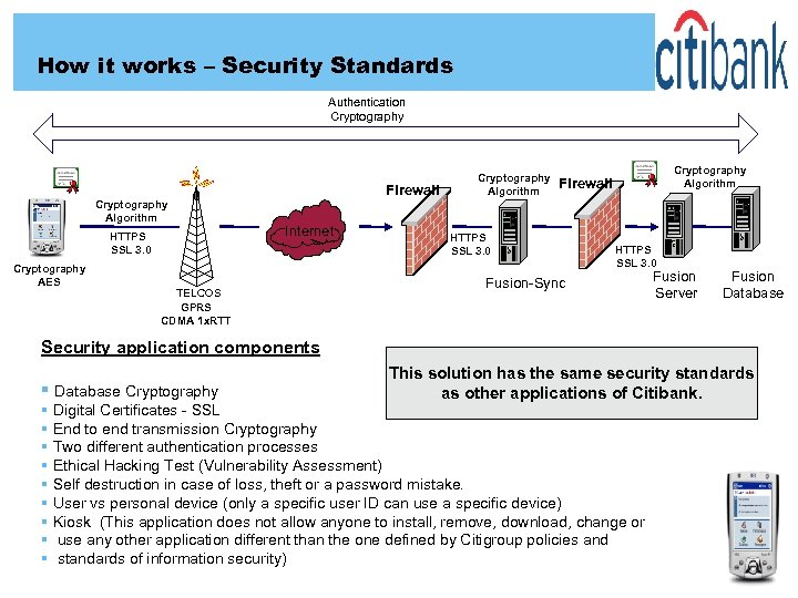 How it works – Security Standards Authentication Cryptography Firewall Cryptography Algorithm HTTPS SSL 3.