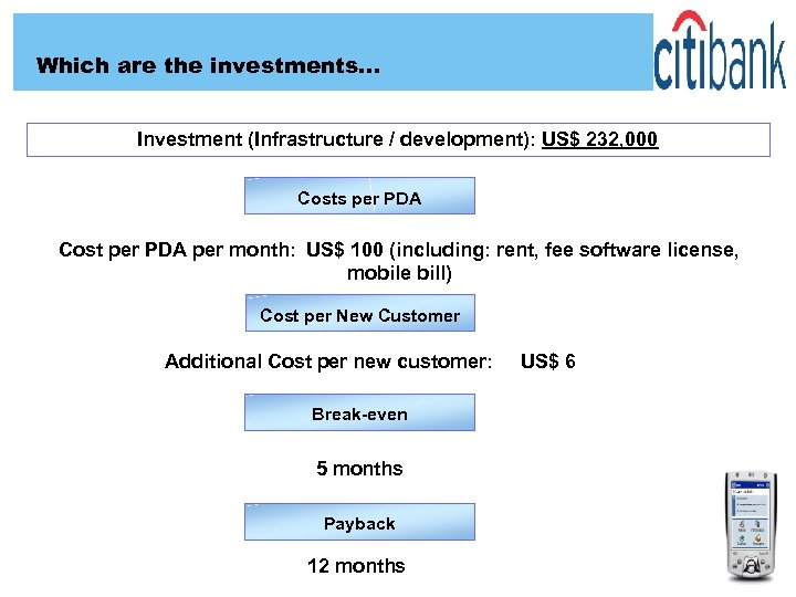 Which are the investments… Investment (Infrastructure / development): US$ 232, 000 Costs per PDA