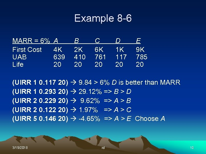 Example 8 -6 MARR = 6% First Cost UAB Life A 4 K 639