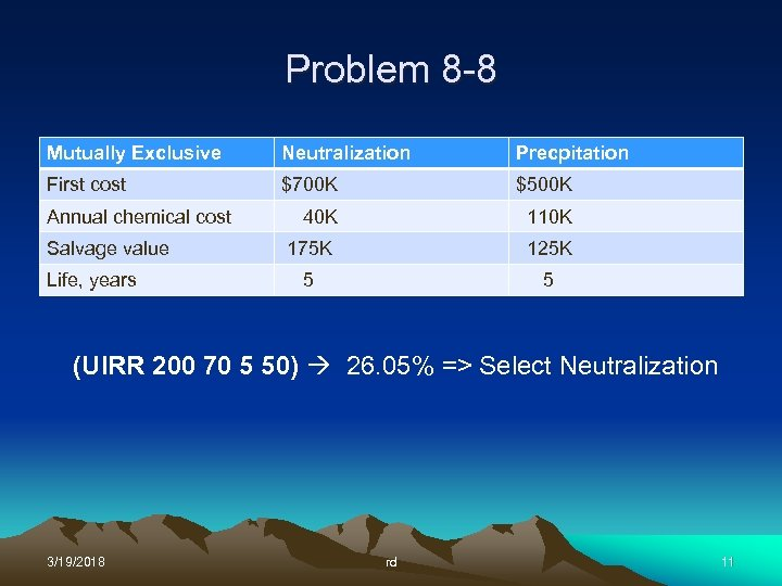 Problem 8 -8 Mutually Exclusive Neutralization Precpitation First cost $700 K $500 K 40