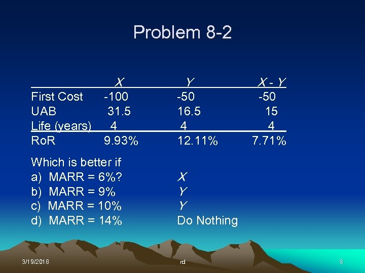 Problem 8 -2 First Cost UAB Life (years) Ro. R X -100 31. 5