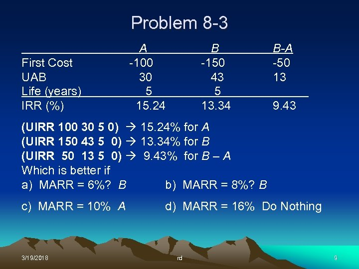Problem 8 -3 First Cost UAB Life (years) IRR (%) A -100 30 5