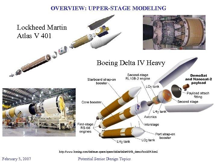 OVERVIEW: UPPER-STAGE MODELING Lockheed Martin Atlas V 401 Boeing Delta IV Heavy http: //www.