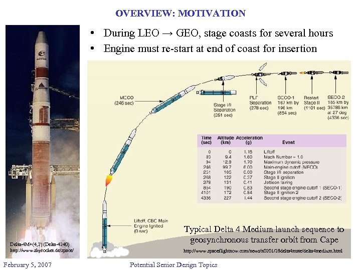OVERVIEW: MOTIVATION • During LEO → GEO, stage coasts for several hours • Engine