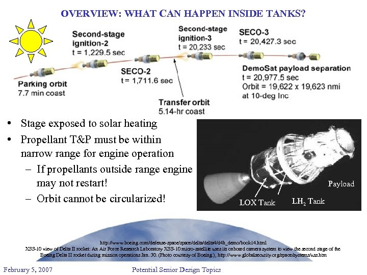 OVERVIEW: WHAT CAN HAPPEN INSIDE TANKS? • Stage exposed to solar heating • Propellant