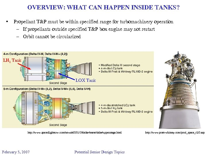 OVERVIEW: WHAT CAN HAPPEN INSIDE TANKS? • Propellant T&P must be within specified range