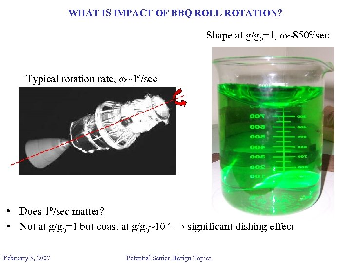 WHAT IS IMPACT OF BBQ ROLL ROTATION? Shape at g/g 0=1, w~850º/sec Typical rotation