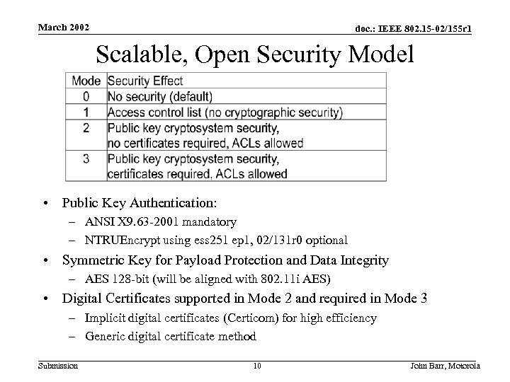 March 2002 doc. : IEEE 802. 15 -02/155 r 1 Scalable, Open Security Model
