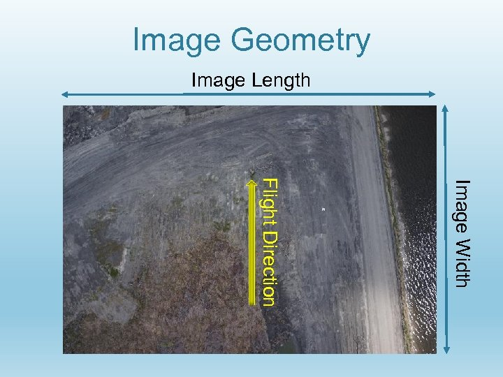 Image Geometry Image Length Image Width Flight Direction