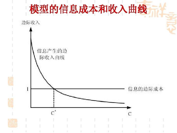 模型的信息成本和收入曲线