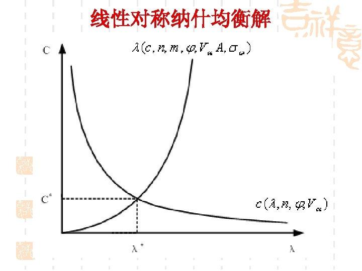 线性对称纳什均衡解