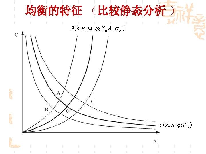 均衡的特征 (比较静态分析 )