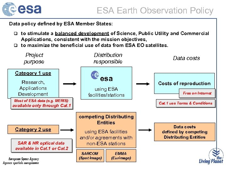 ESA Earth Observation Policy Data policy defined by ESA Member States: to stimulate a