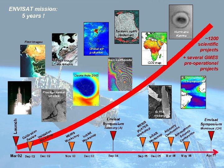 ENVISAT mission: 5 years ! Tectonic uplift (Andaman) Hurricane Katrina First images Global air