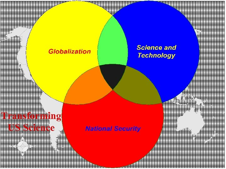 Transforming US Science