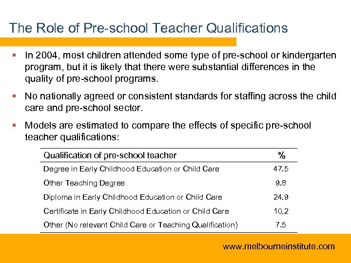 The Role of Pre-school Teacher Qualifications § In 2004, most children attended some type