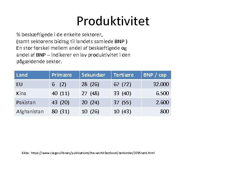 Produktivitet % beskæftigede i de enkelte sektorer, (samt sektorens bidrag til landets samlede BNP