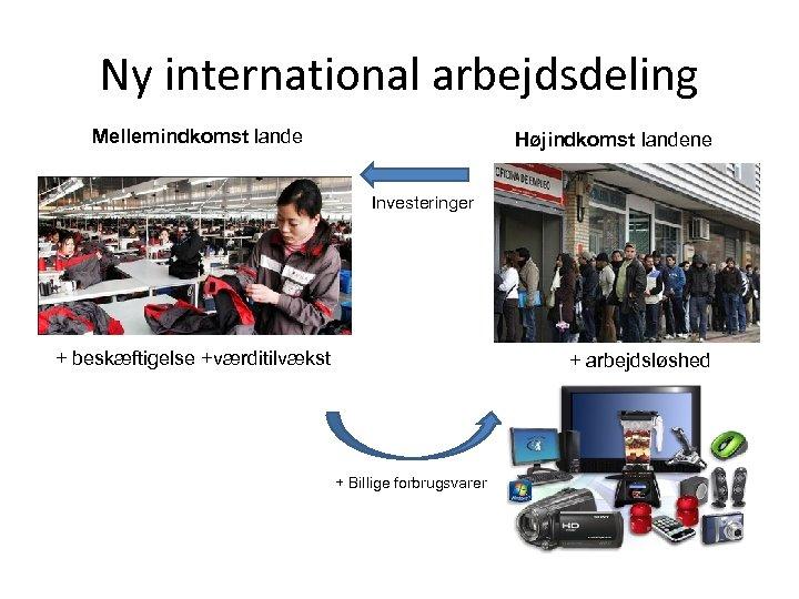 Ny international arbejdsdeling Mellemindkomst lande Højindkomst landene Investeringer + beskæftigelse +værditilvækst + arbejdsløshed +