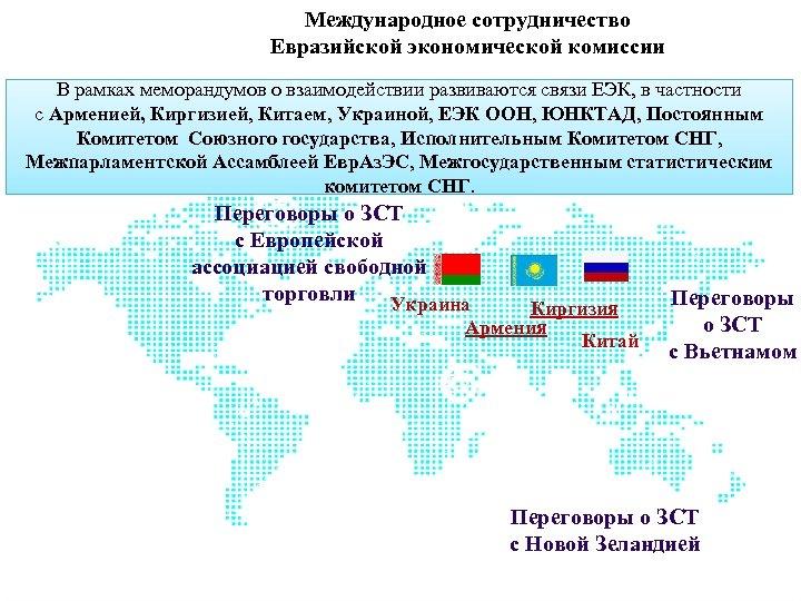 Международное сотрудничество Евразийской экономической комиссии В рамках меморандумов о взаимодействии развиваются связи ЕЭК, в